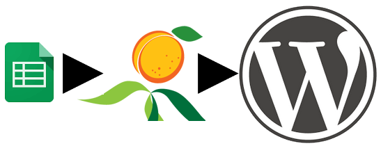 Transition from Google Spreadsheet to WildApricot to WordPress